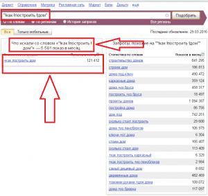 скриншот поиска из сервиса Вордстат Яндекс