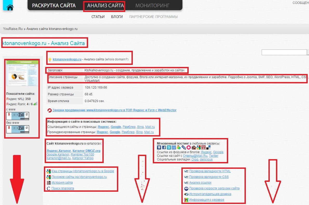 Поисковое продвижение сайтов гугл самостоятельное создание сайтов на яндексе