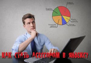 стать асессором в Яндекс