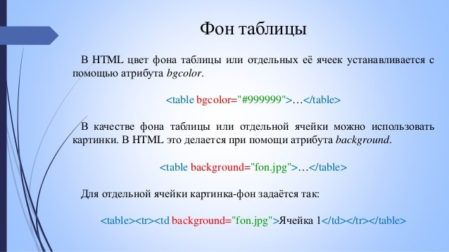 Курсы по созданию сайтов в Днепропетровске