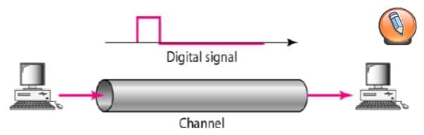 peredacha cifrovyh signalov