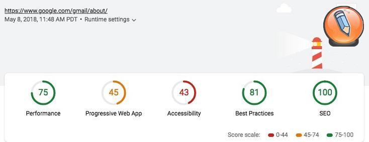 skorost zagruzki stranits google